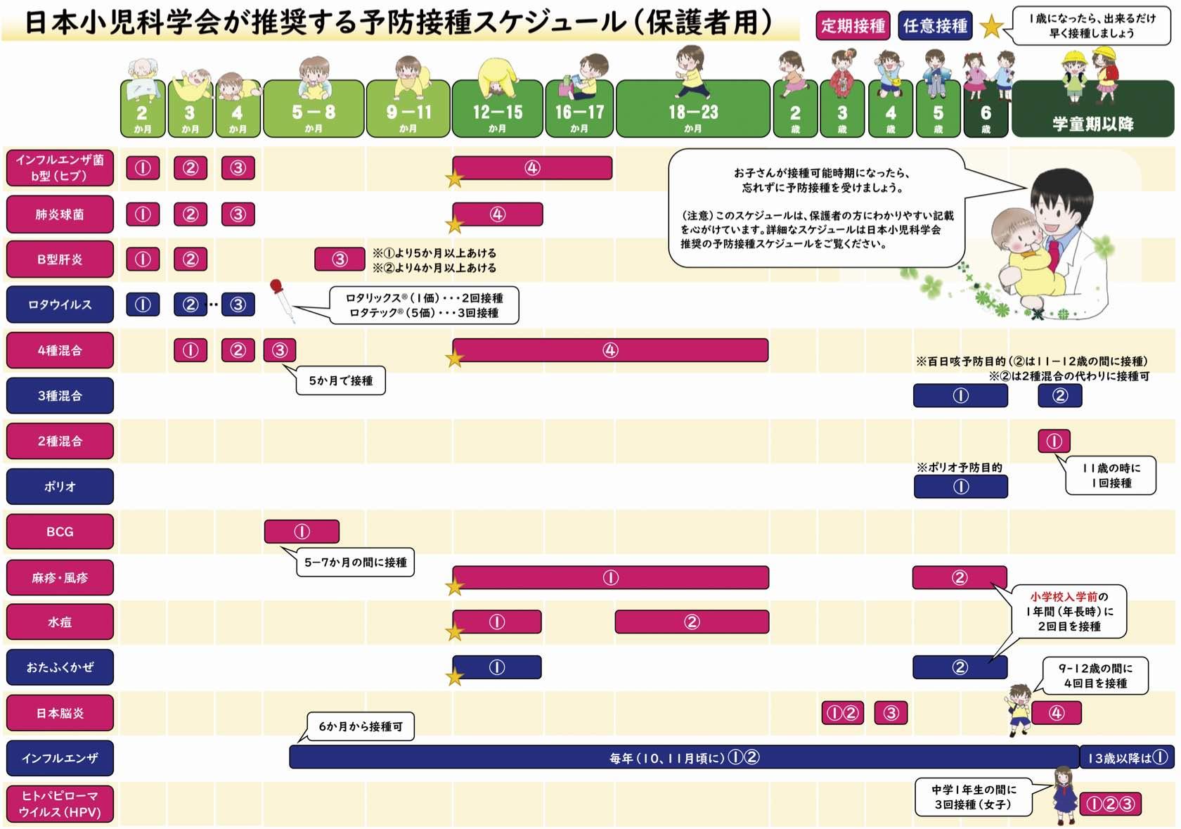 ワクチン 接種 スケジュール 神戸市:新型コロナウイルス感染症のワクチン接種について